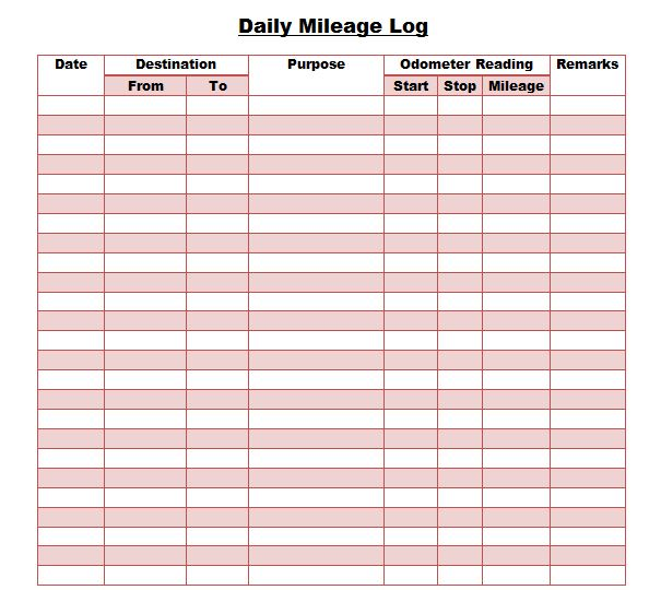 22+ Printable Mileage Log Examples - PDF Examples
