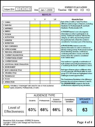 9+ Skills Assessment Examples - PDF