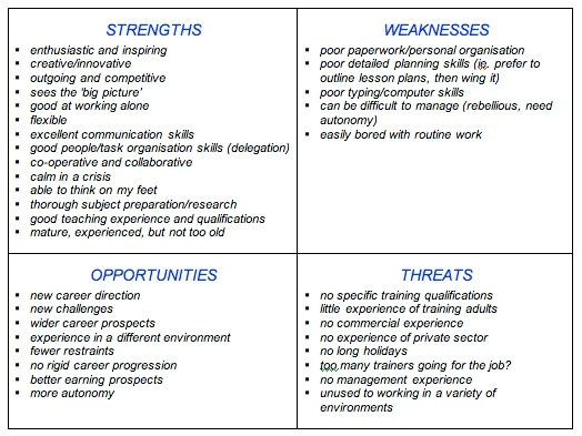 9+ Manager SWOT Analysis Examples - PDF