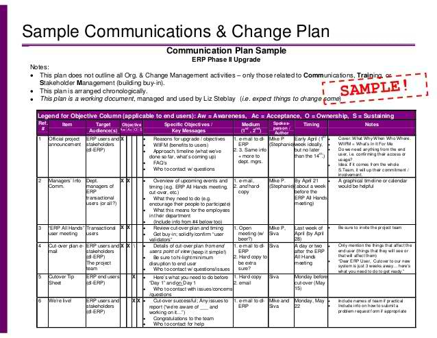 9+ Change Management Plan with Examples - PDF, Word, Pages
