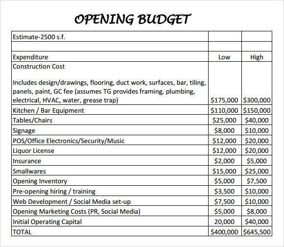 example of a business budget