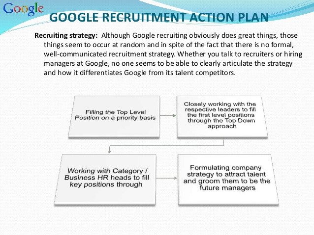 recruiting plan examples