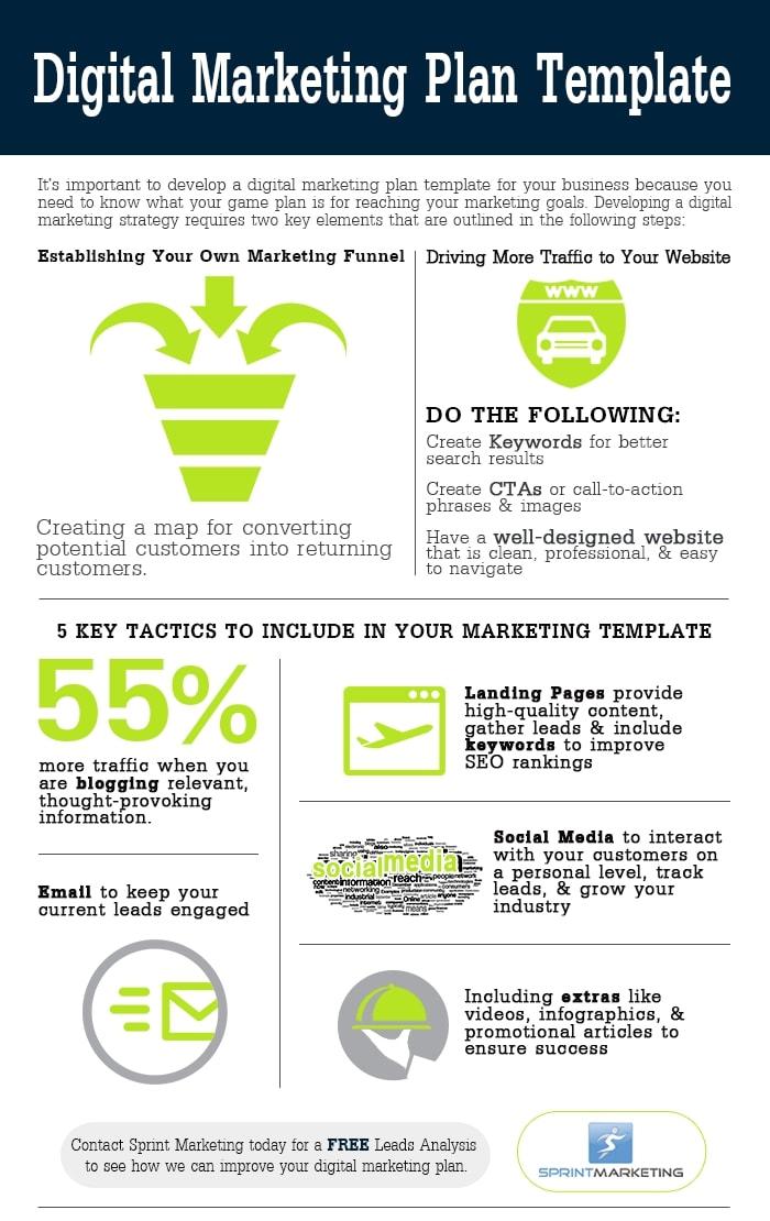 9+ Digital Marketing Plan Examples - PDF