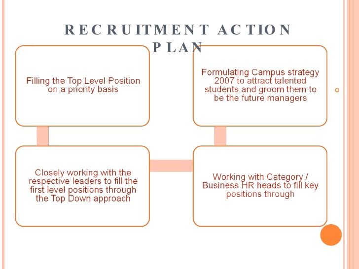 10+ Recruitment Strategic Plan Examples - PDF Examples