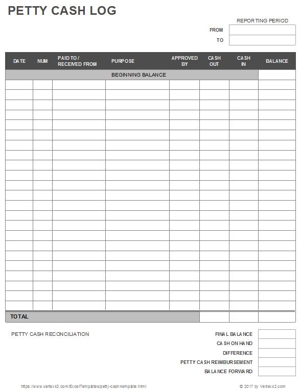 sample liquidation form