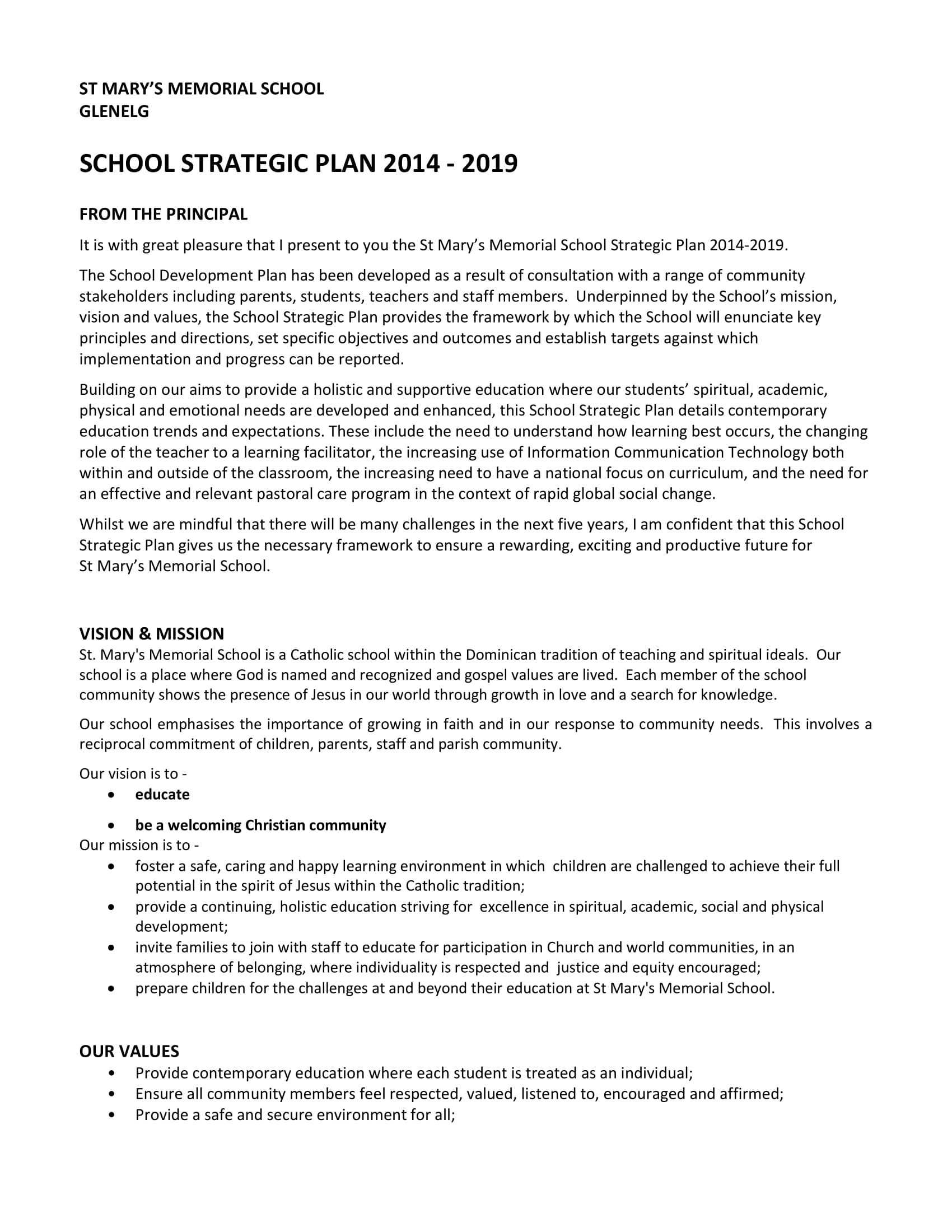 strategic plan samples