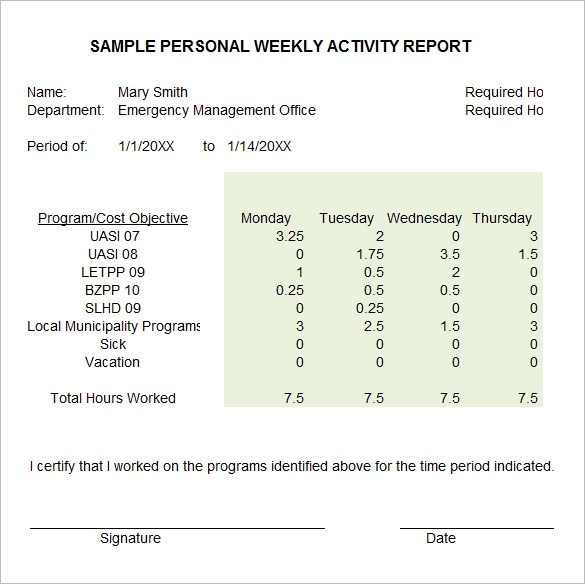 10+ Weekly Activity Report Examples - PDF