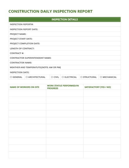 14+ Daily Report Examples, Templates in Word, Pages Examples