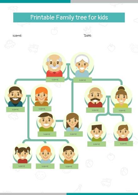 family tree examples pictures - Towerdlugopisyreklamowe