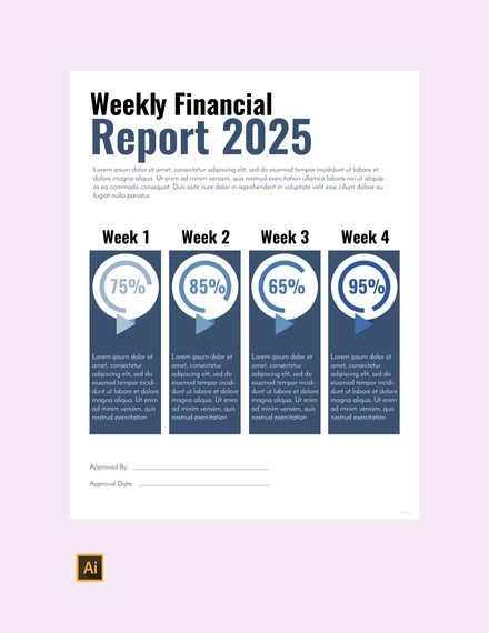 17+ Financial Report Examples - PDF, Word, Pages