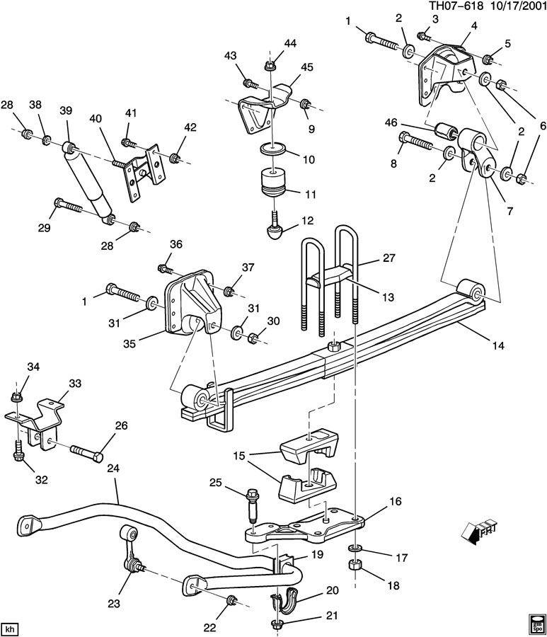 sway bar parts diagram