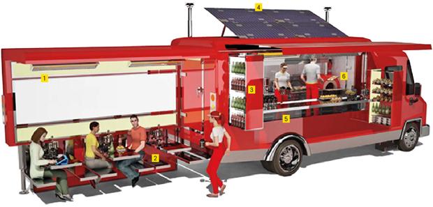 Pinterest - food truck business plan