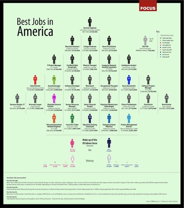 computer science major jobs