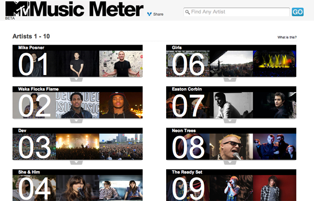 MTV Unveils Music Meter A Hot 100 for the Social Media Age