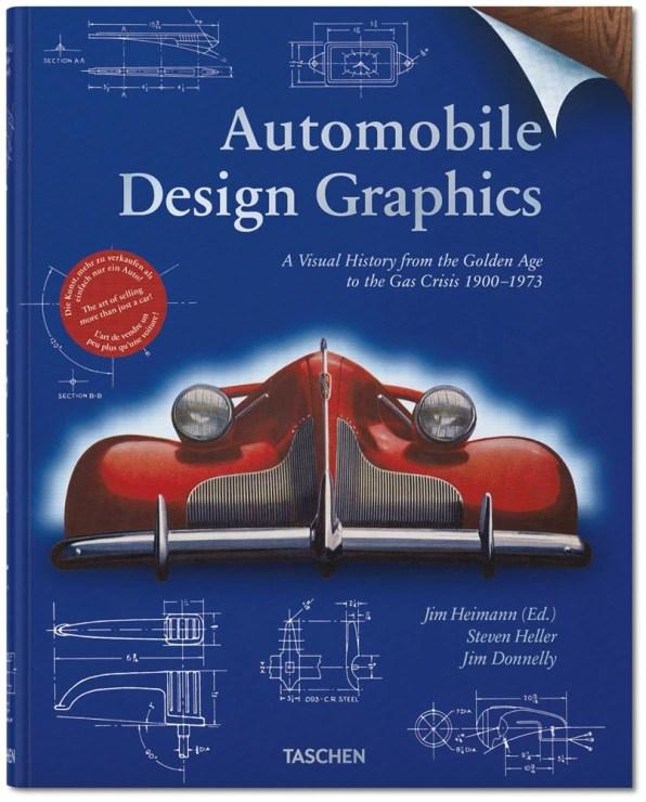 The Art Of The Car Sales Brochure