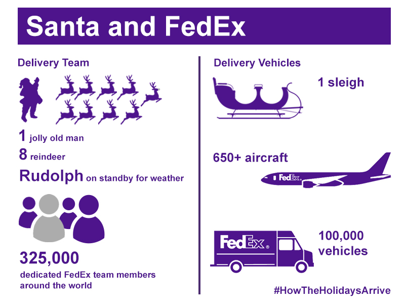 fedex careers search - 28 images - fedex application careers - fedex careers