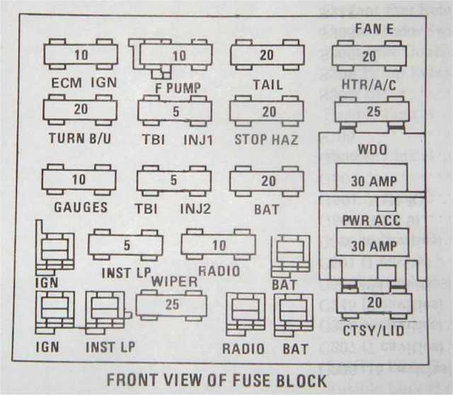 84 Fiero Fuse Box Online Wiring Diagram