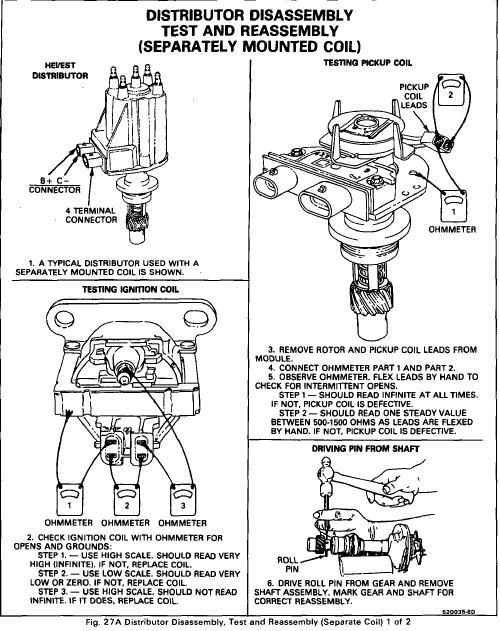 How to test Ignition Coil with a Multimeter? - Pennock\u0027s Fiero Forum
