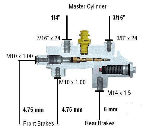 Brake Line  Fitting Sizes - Pennock\u0027s Fiero Forum