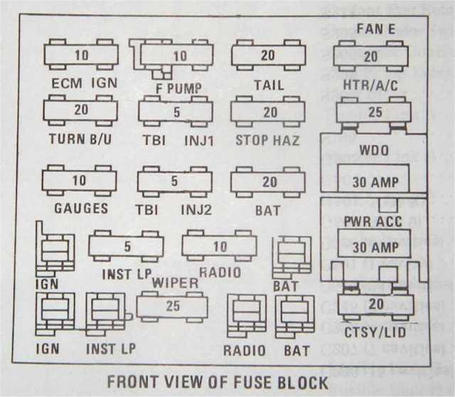 1987 firebird fuse box