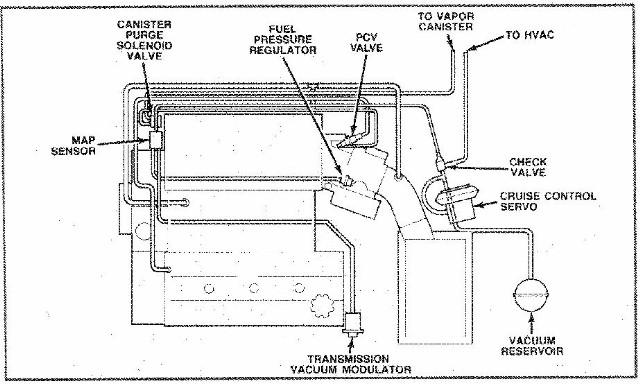 pontiac fiero fuel filter location
