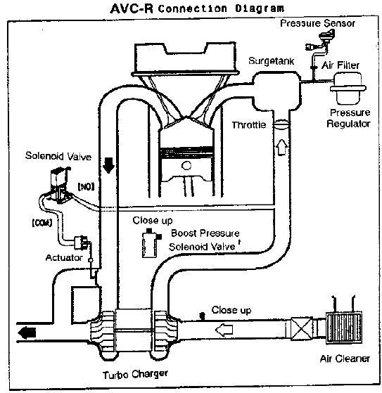 apexi avcr installation manual