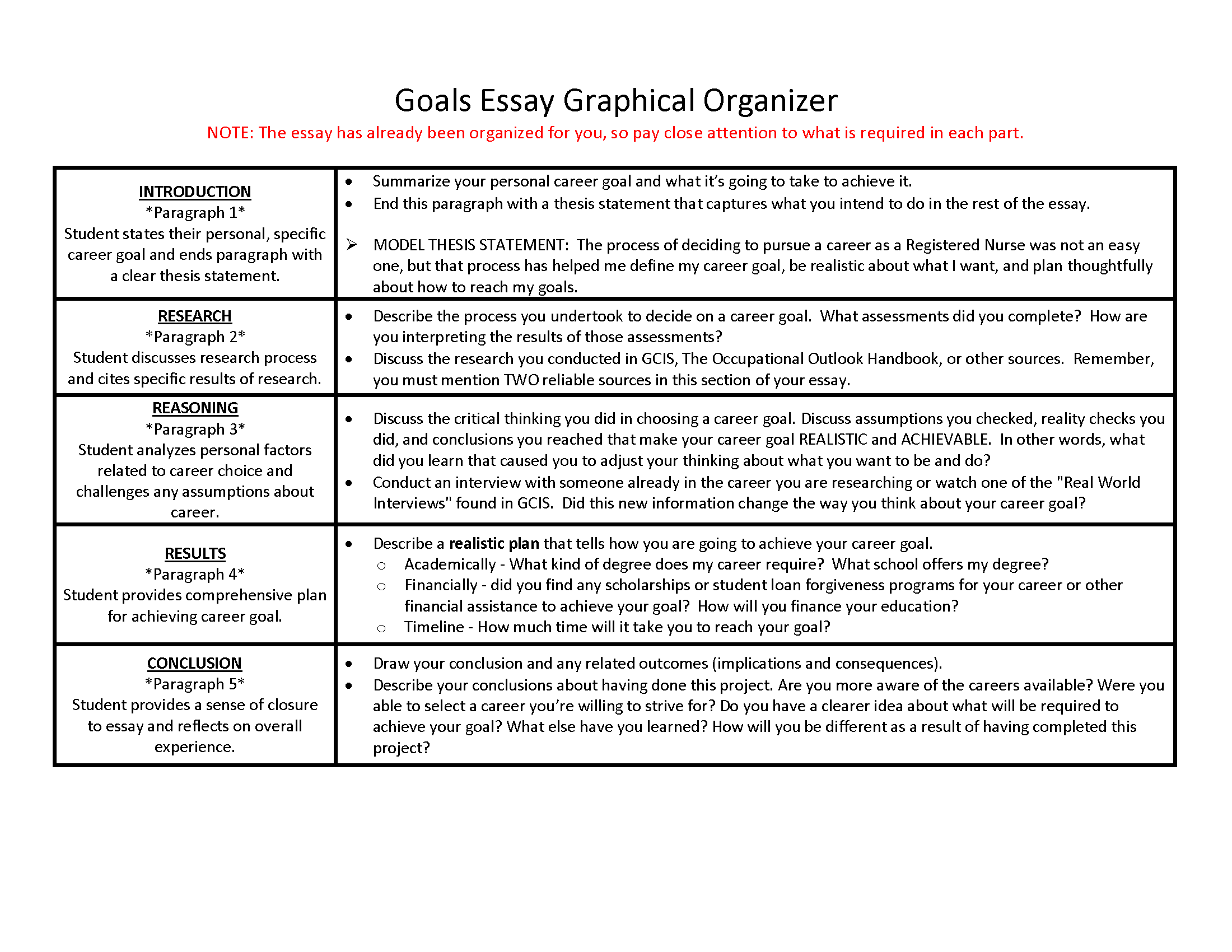 career objectives essay