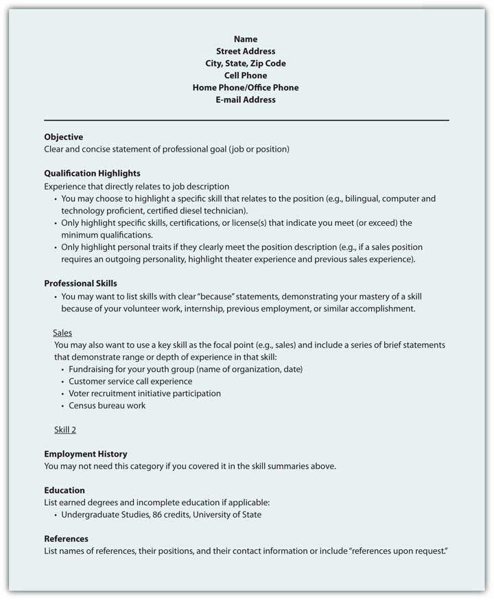 resume format education experience