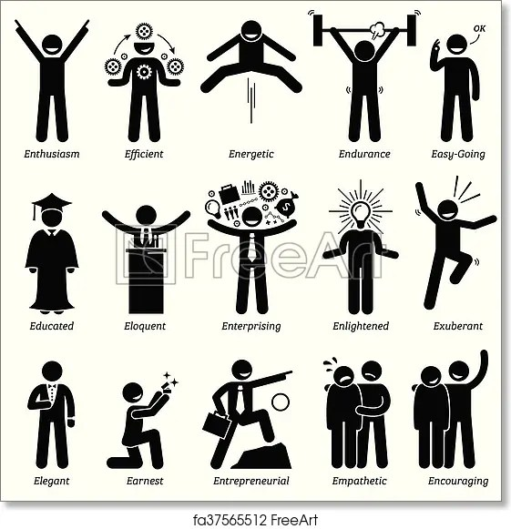 Free art print of Positive Character Traits Positive personalities