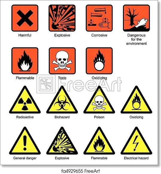 Free art print of Science Laboratory Safety Signs Science - chemistry safety