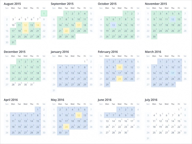 20+ Yearly Calendar Templates- PSD, Vector EPS Download