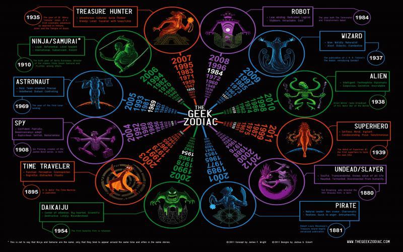 Animated Happy New Year D Hd Greek Zodiac Wallpaper Download Free 101479