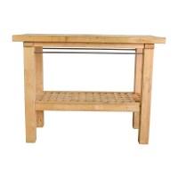 Ikea Butcher Block Desk - Hostgarcia
