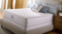 Mattresses Dayton Ohio - Home Design Ideas