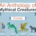 an-anthology-of-mythical-creatures_crop