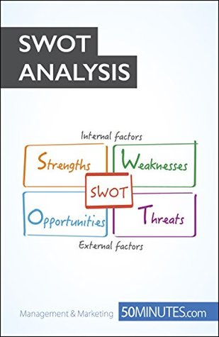 The SWOT Analysis Develop strengths to decrease the weaknesses of - business swot analysis