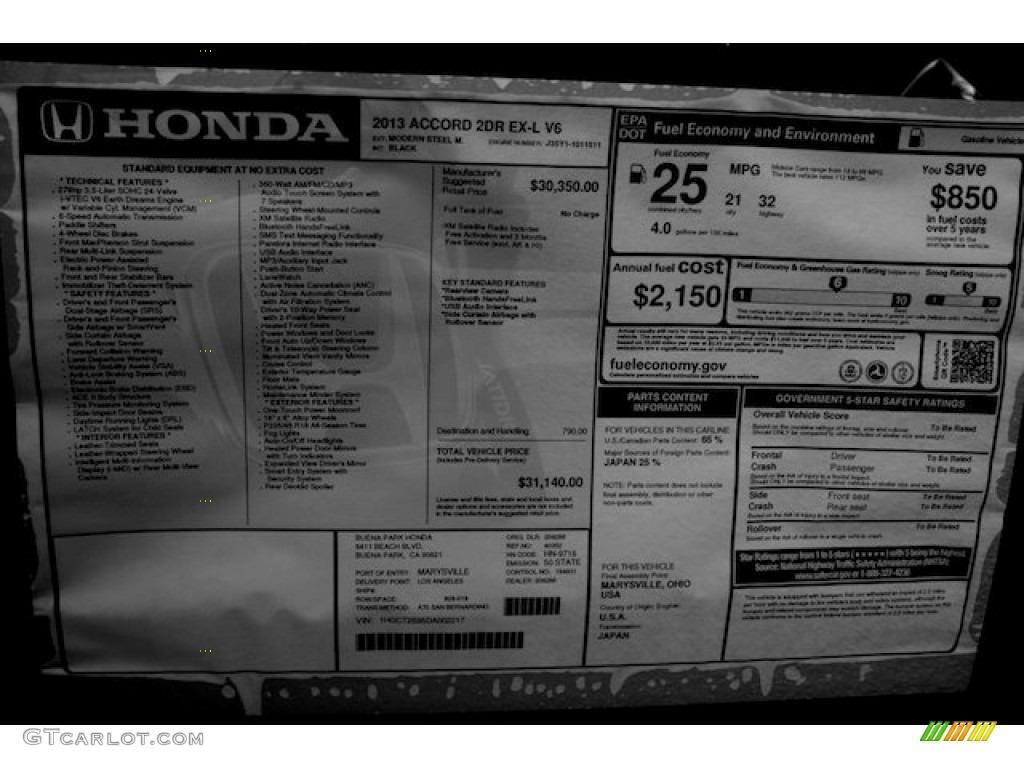 90 Honda Accord Fuse Box Diagram Get Free Image About Auto