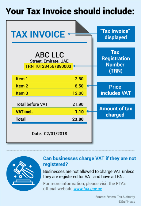 Do not pay VAT if your bill doesn\u0027t have these
