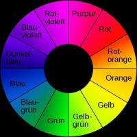 Hausmittel gegen das Orange im blonden Haar!? (Gelbstich)