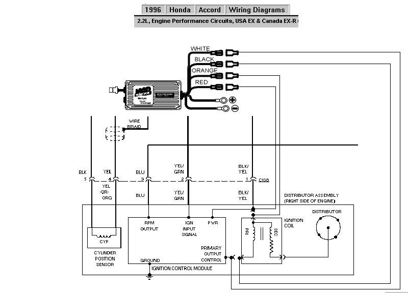 Wiring Diagram 96 Nissan Pickup technical wiring diagram