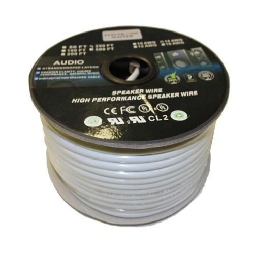 Medium Of 14 2 Wire