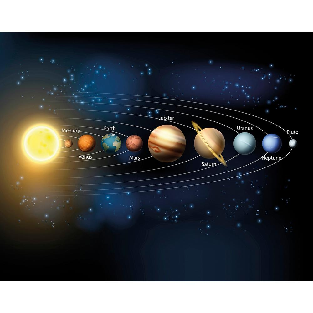 Planets Wall Art Planets Wall Mural