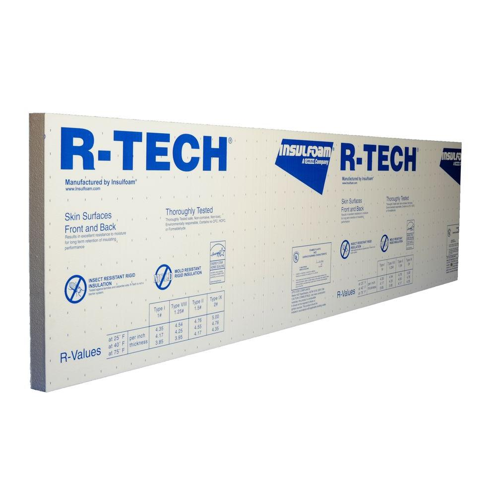 Rigid Insulation Types R Tech 1 1 2 In X 4 Ft X 8 Ft R 5 78 Rigid Foam Insulation
