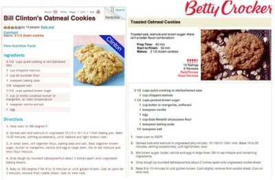 Bill Clinton's Cookie Recipe Copied from Betty Crocker | HuffPost