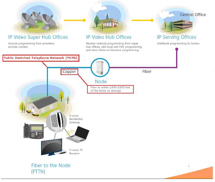 voip wire diagram