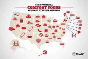 United States Of America Food