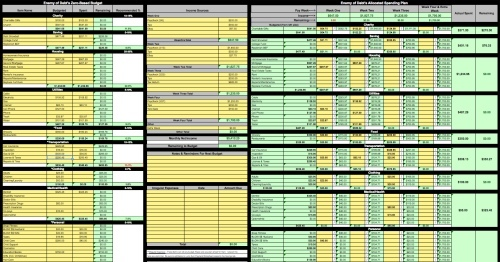 5 Household Budget Templates That Will Help If You Actually Stick - sample monthly budget template