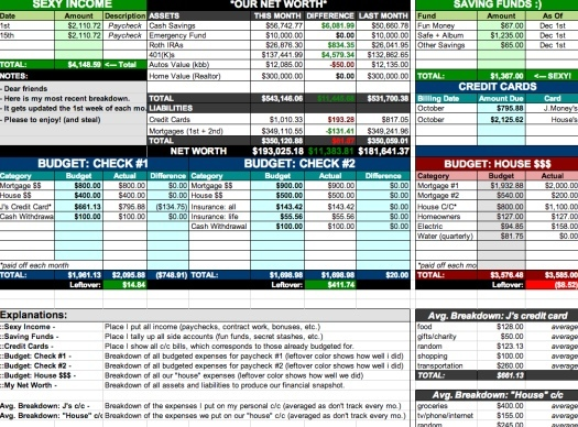 5 Household Budget Templates That Will Help If You Actually Stick - Sample Budget Template
