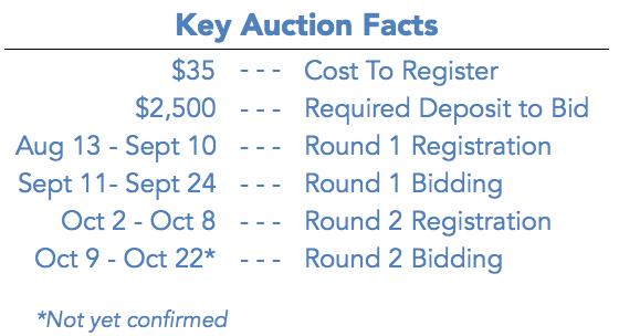 Preview: 2015 Detroit Tax Foreclosure Auction