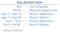 Preview: 2015 Detroit Tax Foreclosure Auction